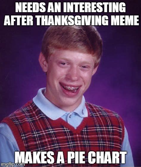 After Thanksgiving Meme - bloated brian imgflip