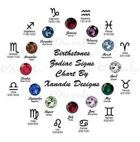 scorpio birthstone color zodiac birthstones and signs jewelry horoscope