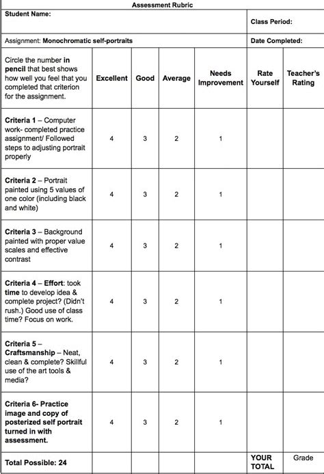 fashion illustration rubric monochromatic paintings exles assessment rubric adapted from one by marianne galyk to