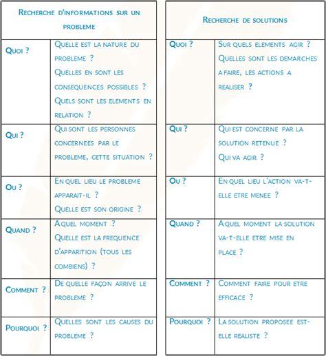 m 233 thodologie de r 233 solution des probl 232 mes cours pse