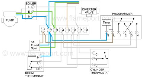 central heating wiring diagrams inside combi boiler