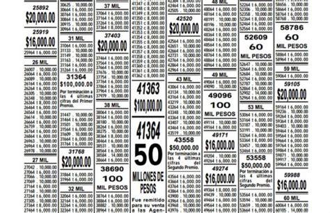 loteria nacional del 24 de diciembre del 2015 resultados premio mayor 24 de diciembre 2015 sorteo el dorado