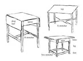 parts of a table prop agenda