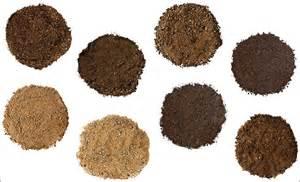 Gardening Soil Types - image gallery soil types