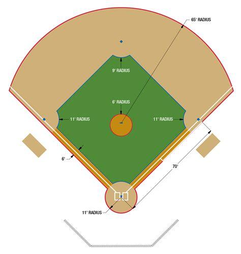 baseball field diagrams baseball 70 beacon athletics