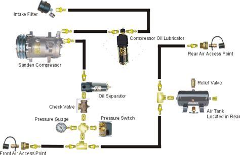 sanden compressor wiring diagram wiring diagram