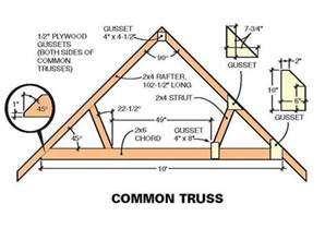 Gambrel Barn Plans 10 215 10 Two Storey Shed Plans Amp Blueprints For Large Gable Shed