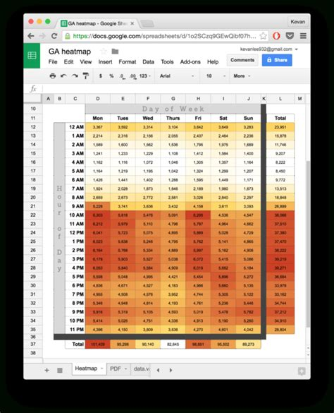 Hotel Revenue Management Excel Spreadsheet Spreadsheet Downloa Hotel Revenue Management Excel Hotel Revenue Excel Template