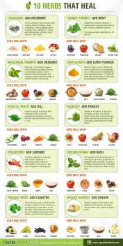 Super herbal foods natural remedies ten herbs that heal