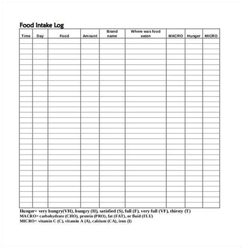 Download Food Waste Tracking Sheet Gantt Chart Excel Template Dietary Requirements Email Template