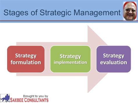 Management Strategic 5 In 1 8 strategic management