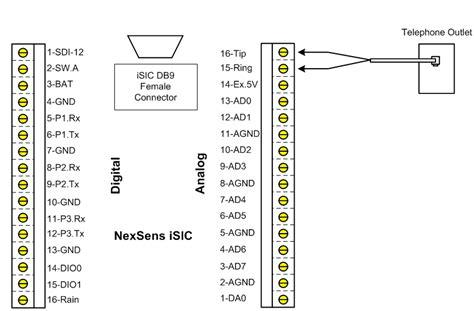 2100 isic analog phone line nexsens technology inc