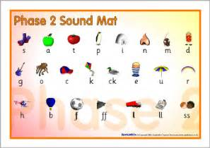 Phase 2 And 3 Sound Mat by Phase Two Phonics Phonics
