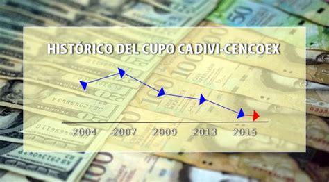 cupo cencoex europa 2016 yellowcabatlcom evoluci 243 n hist 243 rica del cupo cadivi cencoex 2004 2016
