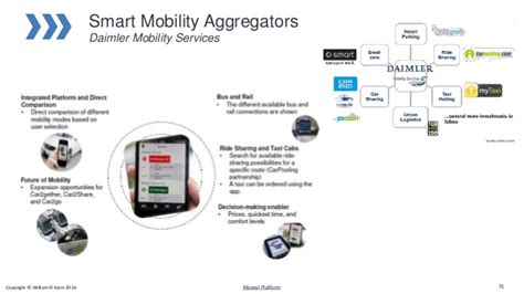 how to a mobility service mobility as a service maas