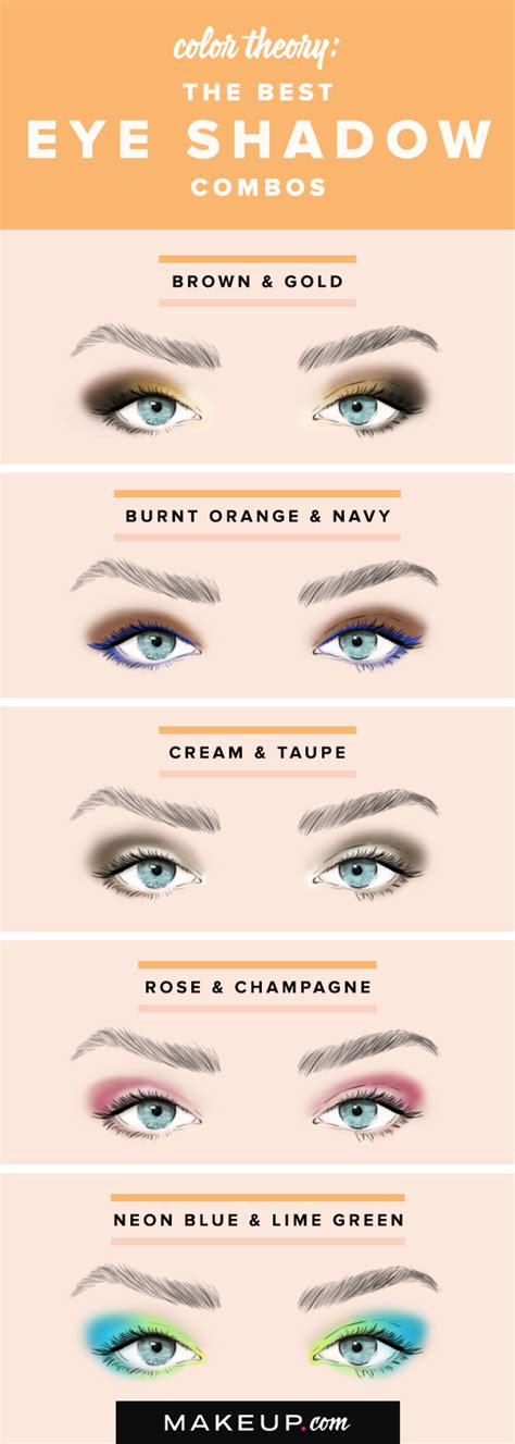 tutorial duo eyeshadow color theory the best eye shadow combos an eye pretty
