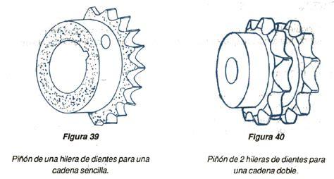 cadenas para ruedas de maquinas metalmec 193 nica 7 montaje de ruedas dentadas para cadenas