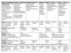 Madame belle feuille long range planning tools ambrose 2013