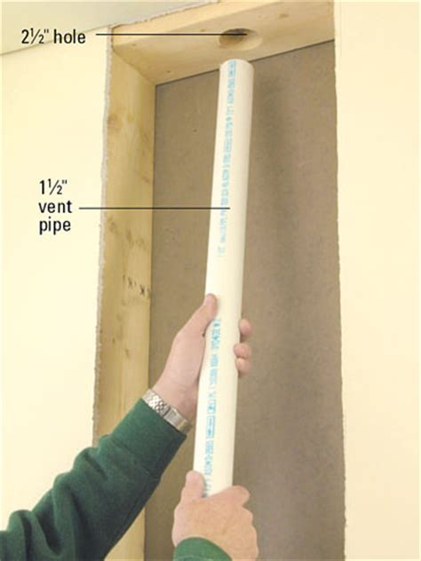 Plumbing In Exterior Wall by Plumbing Vent Through Wall Images