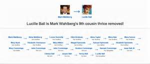 The wahlberg family tree robert redford is tom cruise s 9th cousin