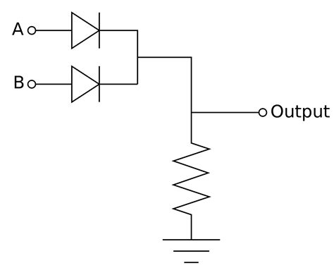 how does a diode work gcse how does a diode and gate work 28 images diode switching circuits diodes and rectifiers