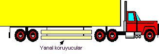 asiri hiz hizli otomobil kullanmaktrafikte airi hiz hiz