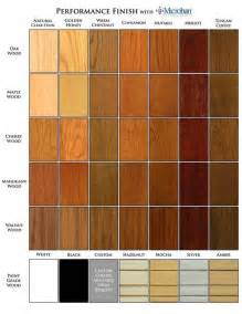 wood stain color mahogany stain color charts wood species color chart