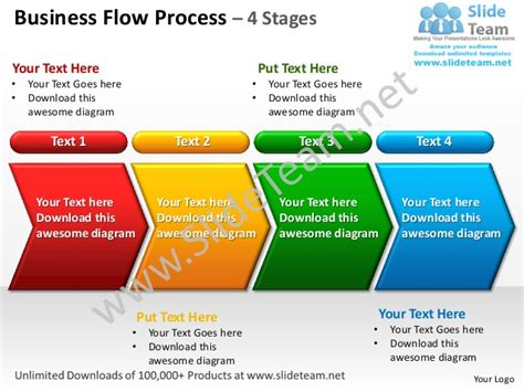 Business Flow Process 4 Stages Powerpoint Templates 0712 Powerpoint Template Process Flow