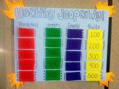 carbohydrates jeopardy healthy a nutrition food groups pack with