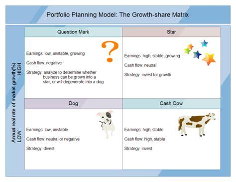 portfolio planning model examples  templates