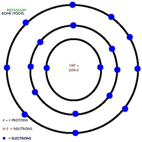 Potassium Protons by Potassium Protons Neutrons Electrons Hydrogen