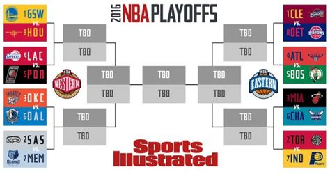 Mba Playoff Tv Schedule by Nba Playoff Bracket 2016 Schedule Times Tv Channels