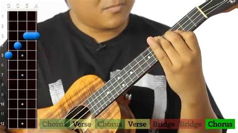 ukulele tutorial no woman no cry quot no woman no cry quot bob marley ukulele play along chords