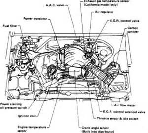 2006 Nissan Pathfinder Engine Diagram 1991 Nissan Pathfinder Module Computer Problem