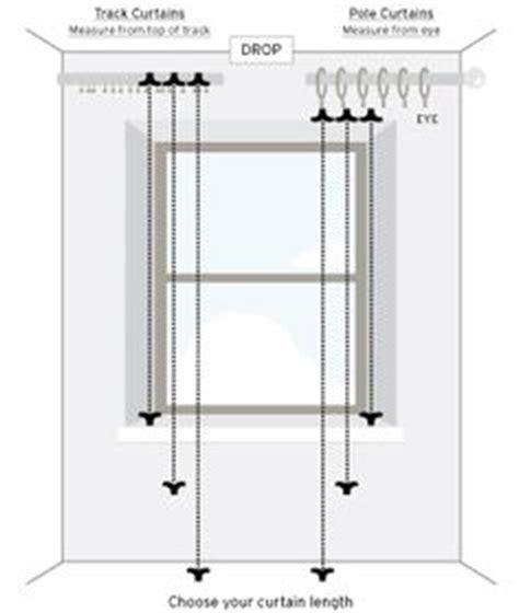 full length curtains over radiator bert catherine on pinterest radiator cover curtains