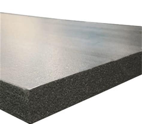 best basement insulation materials rigid foam board for