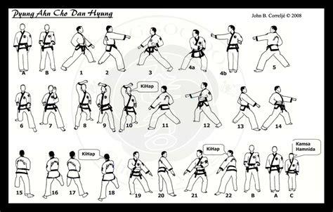 design form 1 kata pyung ahn cho dan taekwondo wiki
