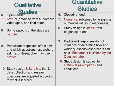 layout of a qualitative research report qualitative research exles template business