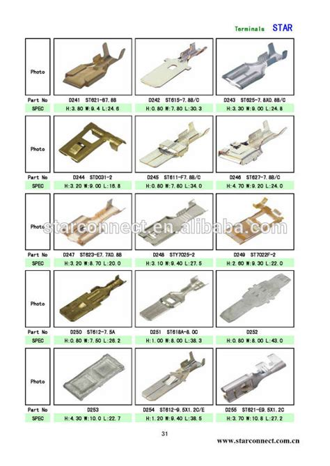 types of wiring connections 1 way automotive electrical connector types buy