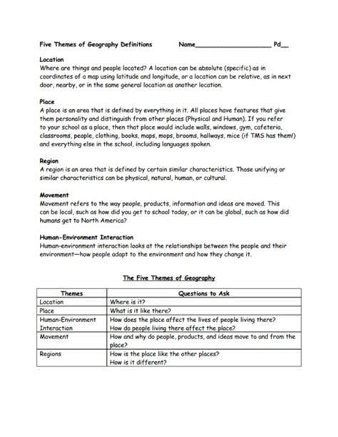 five themes of geography handout the five themes of geography collection lesson planet