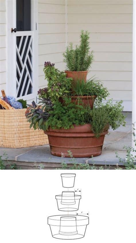 garden design tutorial image mag