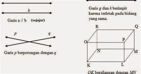 layout garis dan u materi pengertian garis dan sudut matematika kelas 7 smp