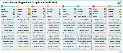 simak jadwal lengkap pertandingan fase grup piala dunia