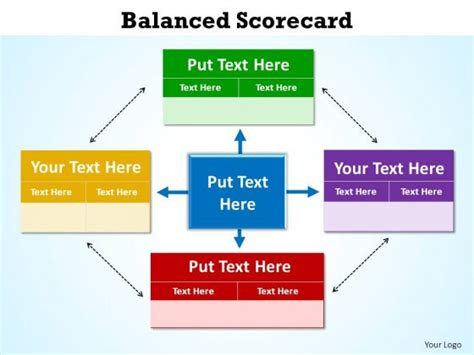 Balanced Scorecard Powerpoint Template Bountr Info Balanced Scorecard Ppt Template