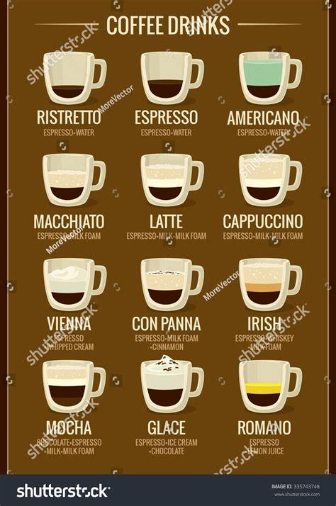 Coffee Menu Icon Set Beverages Types Stock Vector