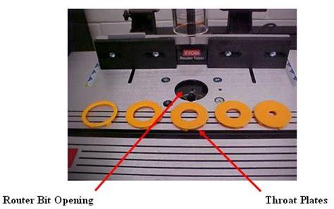 Ryobi Router Table Rt101 Table Design Ideas