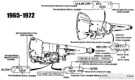 Ford Car Automatic Transmission Application Chart 65 72