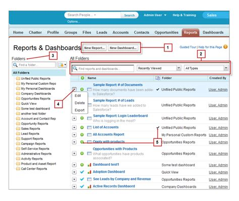 Reports And Dashboards In Salesforce Workbook by Related Keywords Suggestions For Salesforce Reports