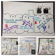 decorar conjugation present tense conjugating verbs in spanish use a chart at second