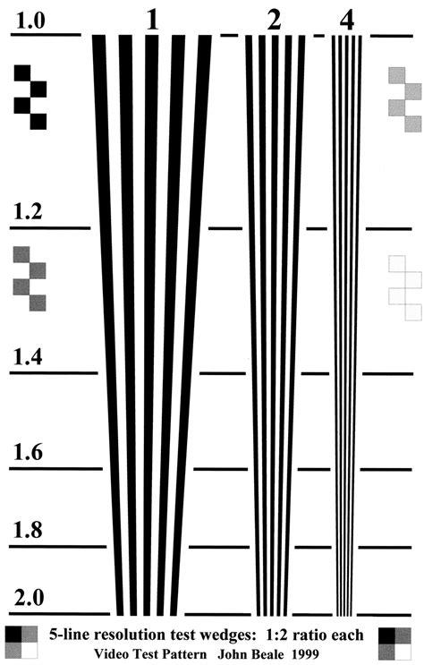 test pattern resolution video resolution test patterns